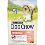 Dog Chow. Для собак с чувствительным пищеварением. Лосось. 2,5 кг
