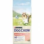 Dog Chow. Для собак с чувствительным пищеварением. Лосось. 14 кг